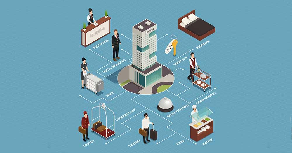 Phần mềm quản lý khách sạn giúp tối ưu hóa quy trình vận hành