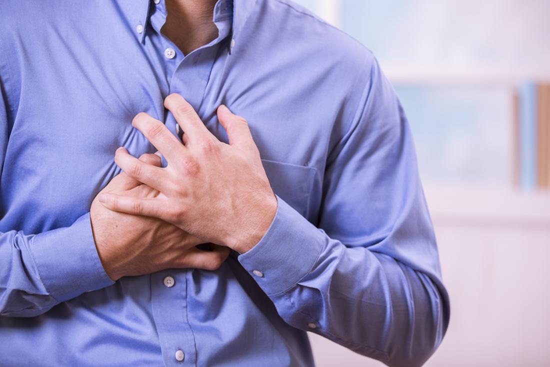 Huyết áp có thểảnh hưởngbởi nhịp thở